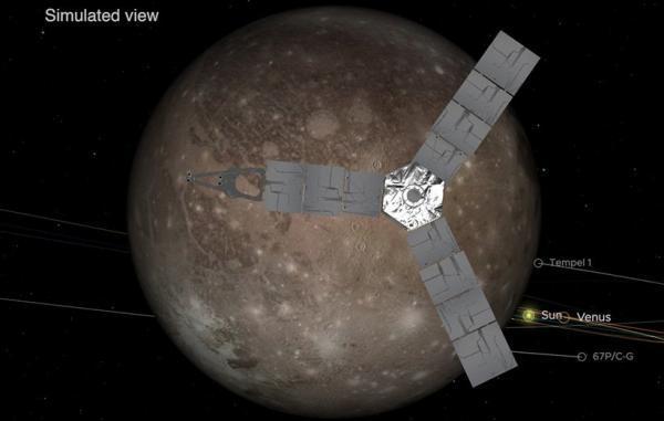 فضاپیمای جونو از کنار قمر گانیمد با موفقیت عبور کرد